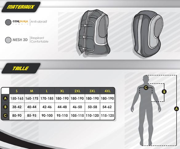 Airbag ARV1 Material